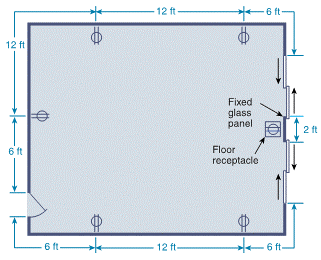 210.52 – Dwelling Unit Receptacle Outlets