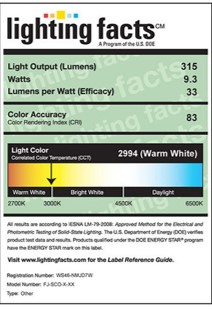 Even on consumer grade products the qualities of light listed go beyond light output.