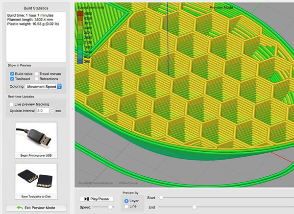 Projetista de Impressão 3D? - Para projetos em fundição temos o projetista de fundição, para projetos em usinagem temos o projetista de usinagem.E impressão 3D? Tem seu profissional específico?
