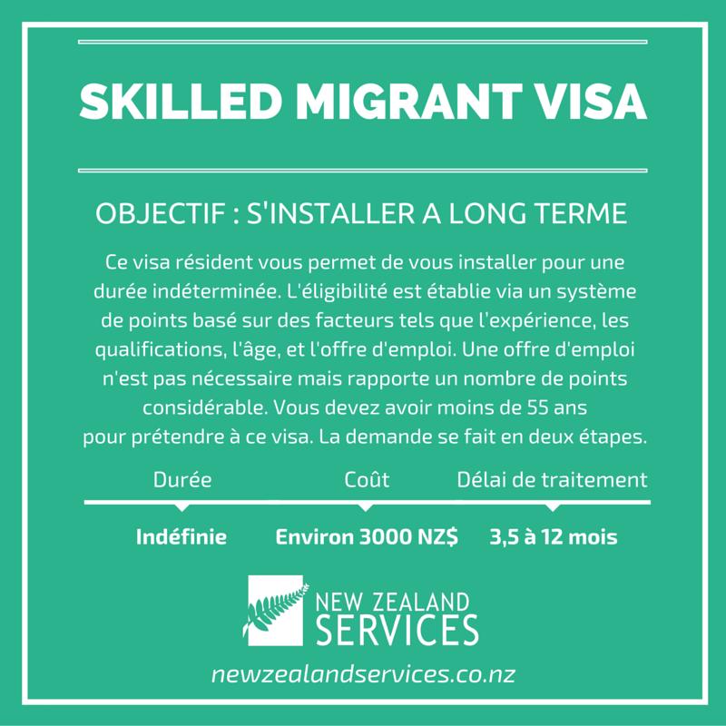 Skilled Migrant Visa - la cle vers la residence en Nouvelle-Zelande