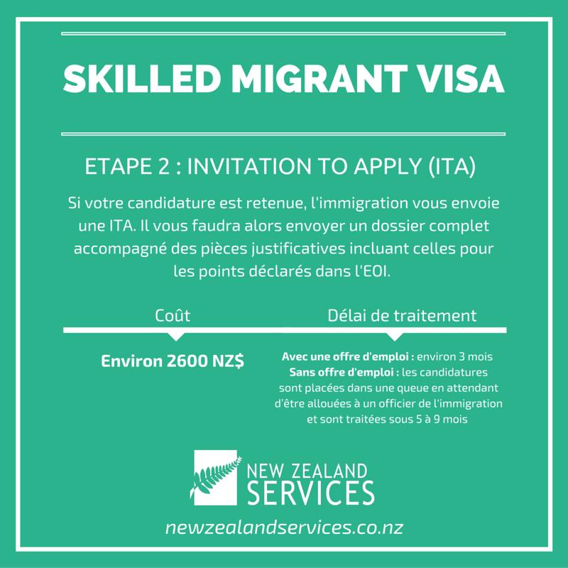Skilled Migrant Visa - Deuxieme etape Invitation to Apply