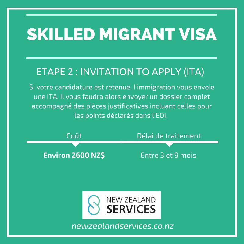 SKM Visa - ITA.png