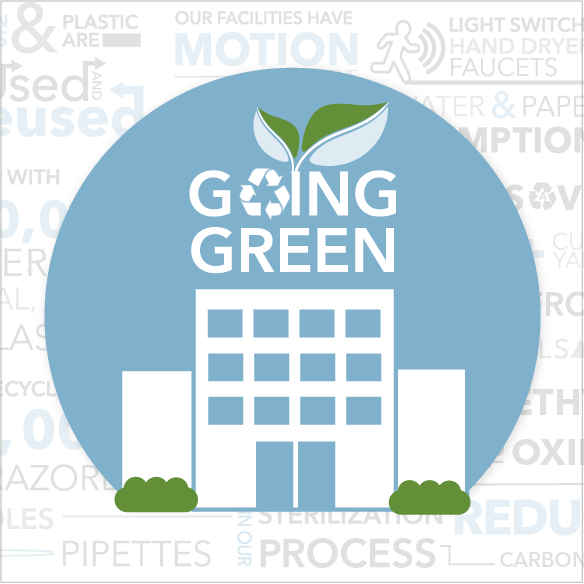 This is the media title used to open up the Going Green infographic. (Featured on the Cook Medical's Urology blog)
