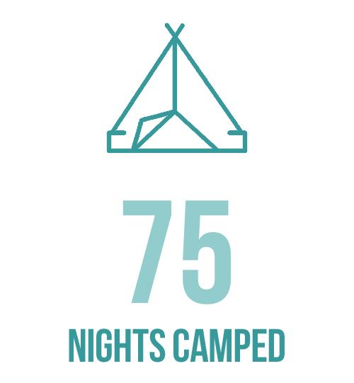 homepage-icons-camped.jpg