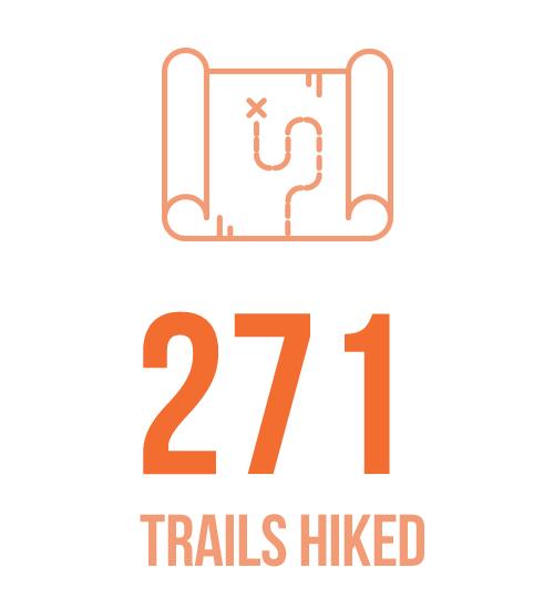 homepage-icons-trails.jpg