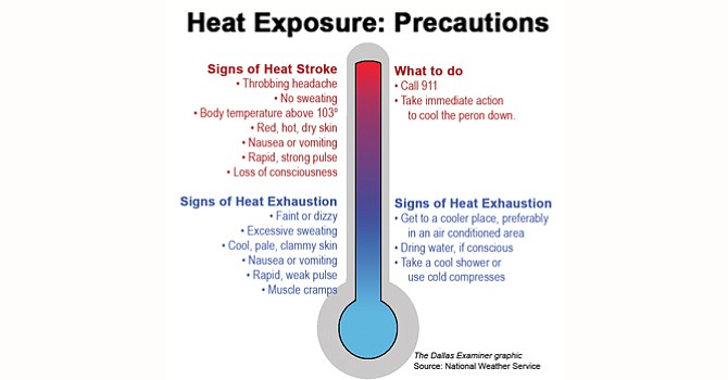 Heat_Exposure_Precautions_t750x550.jpg