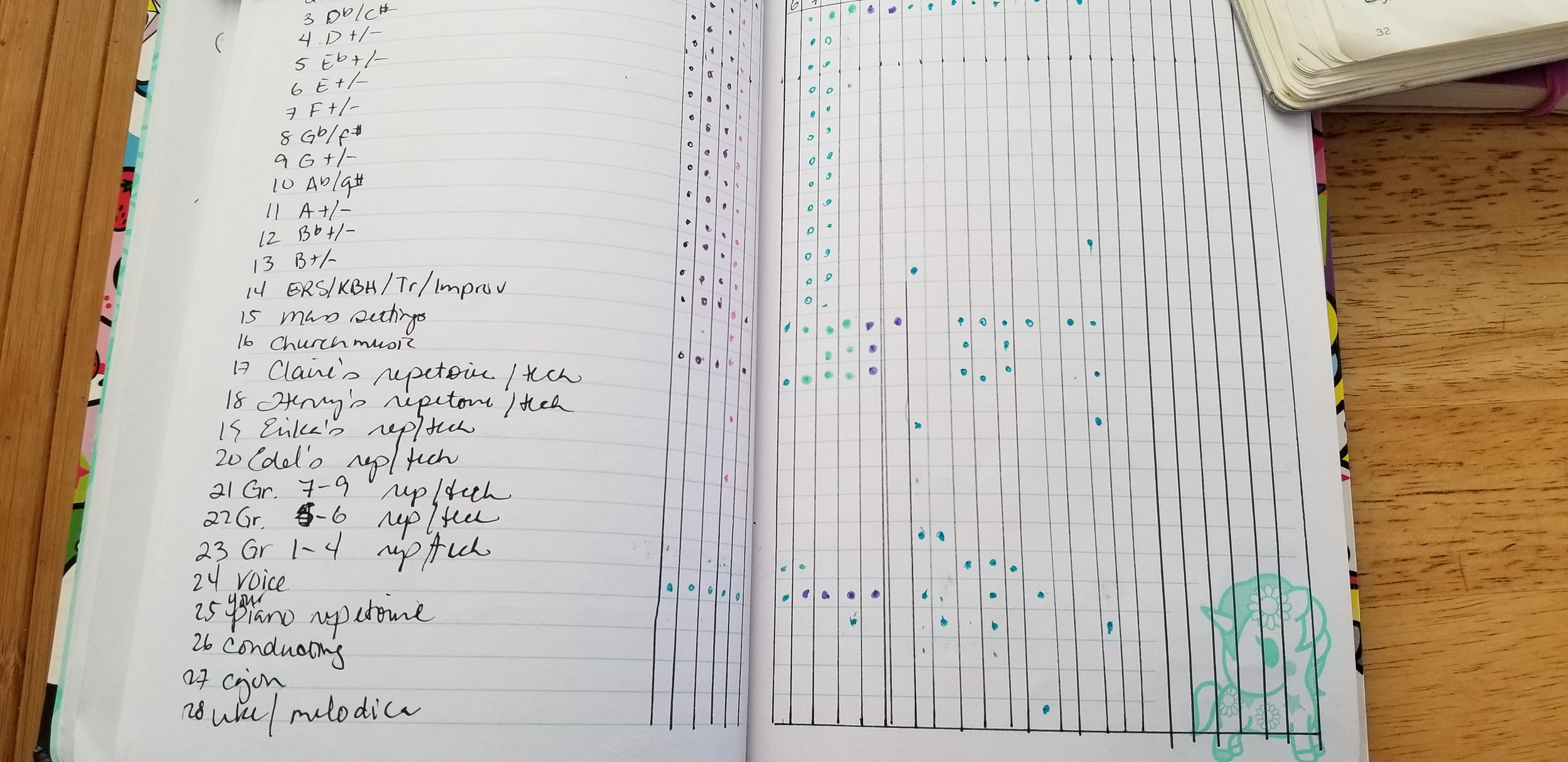 February 2019 Music Practice Tracker