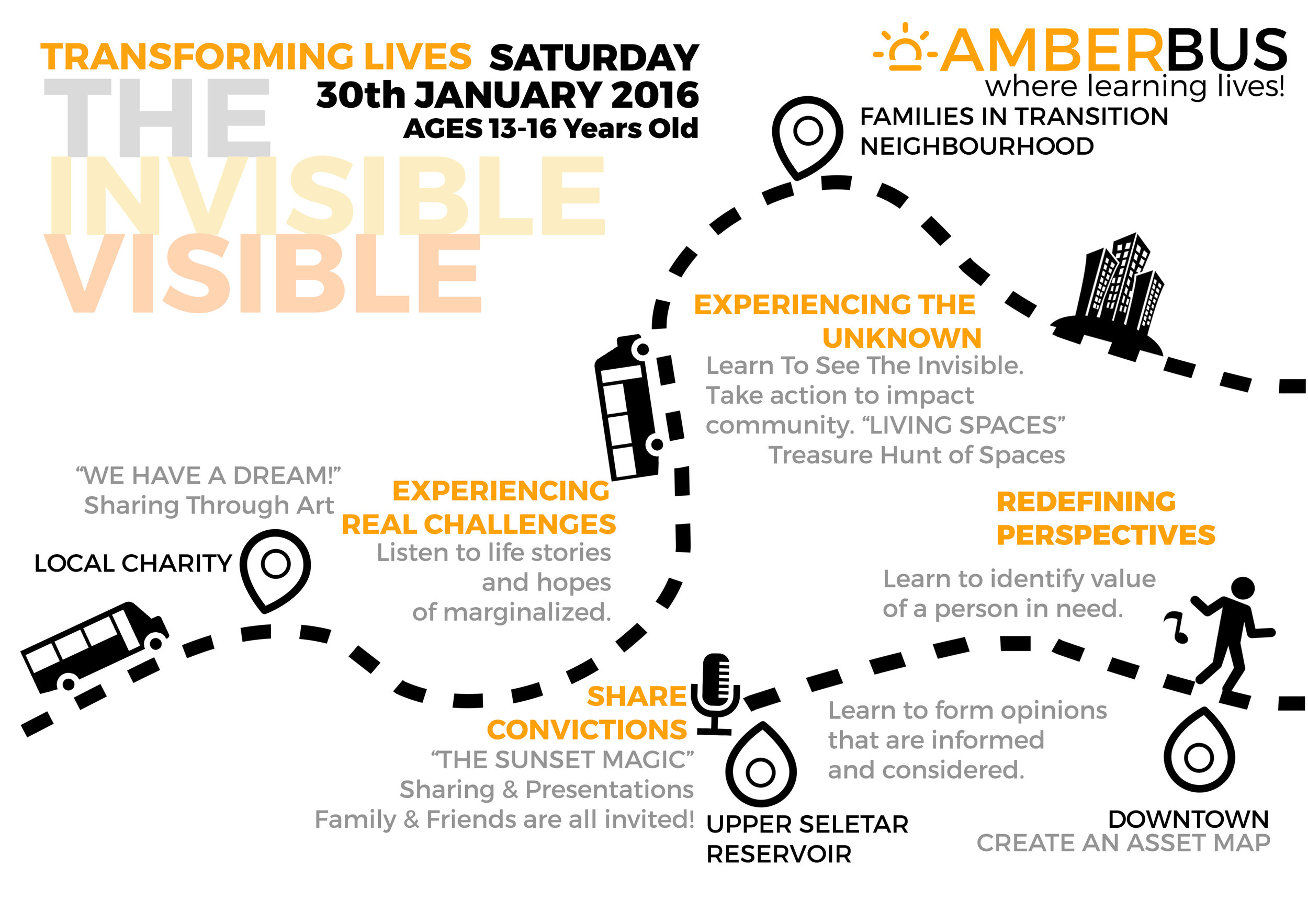 First ever Amber Bus journey design