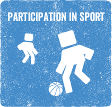 Copy of Copy of Participation in Sport