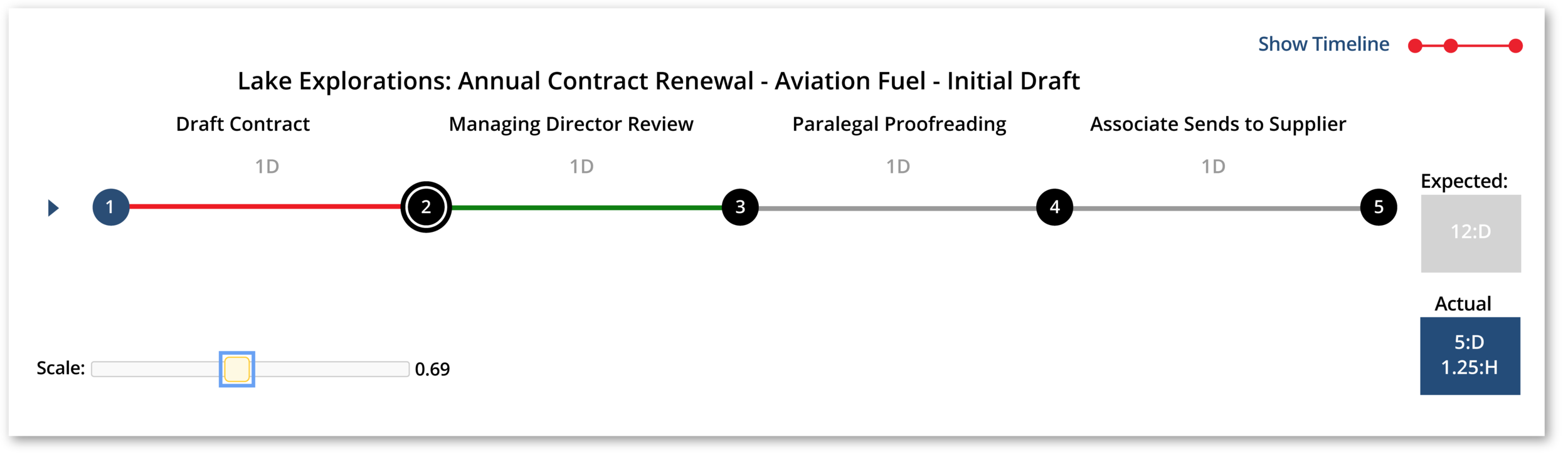 mot-r contract renewal w ds Apr 2 2019 v1.0-17.png