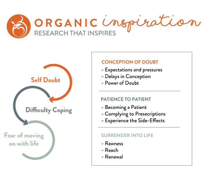 organic inspiration.jpg