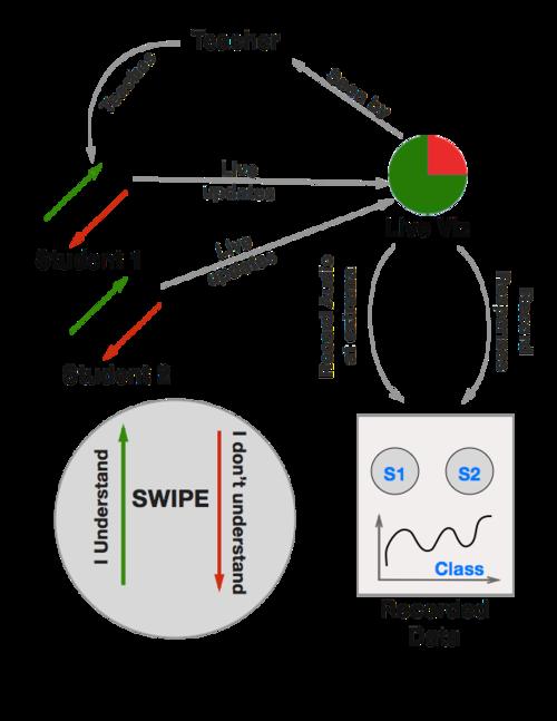 Final Design Workflow