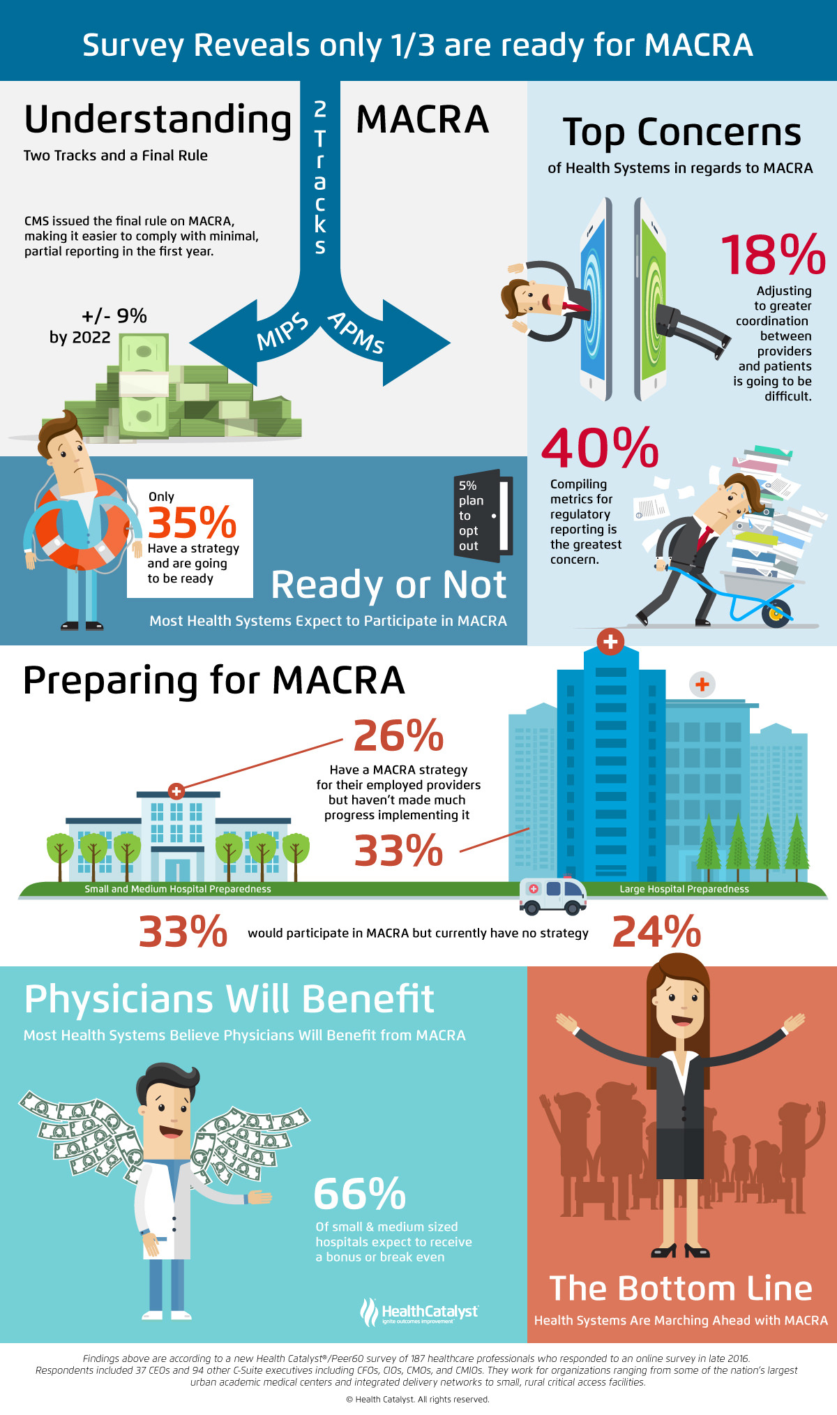 understanding-macra