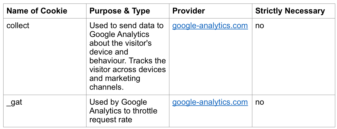 google analytics cookies anla