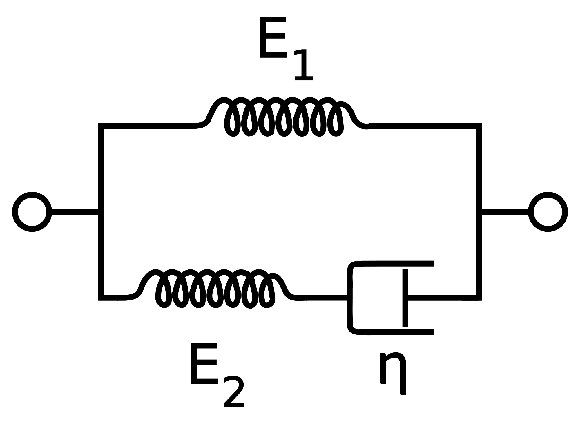 PEC is labeled as E1, SEC is E2 and CC is n in this diagram.