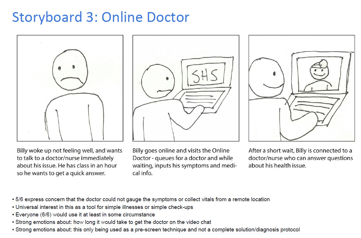 NurseChat Ideated from a visioning session storyboard where student's could interact face to face with an online doctor.