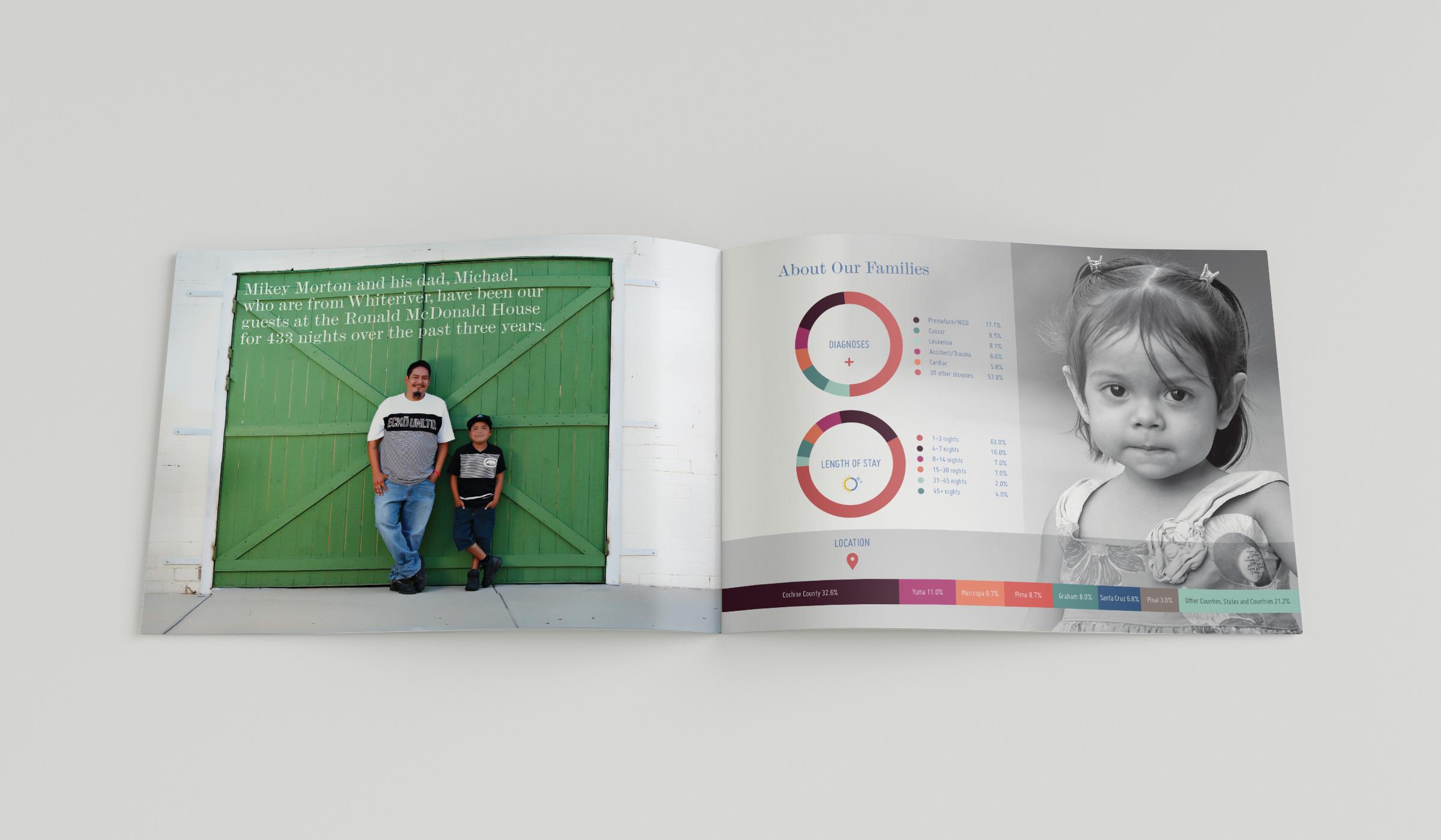 Mockup_GratitudeReport2017_Brochure_3.jpg
