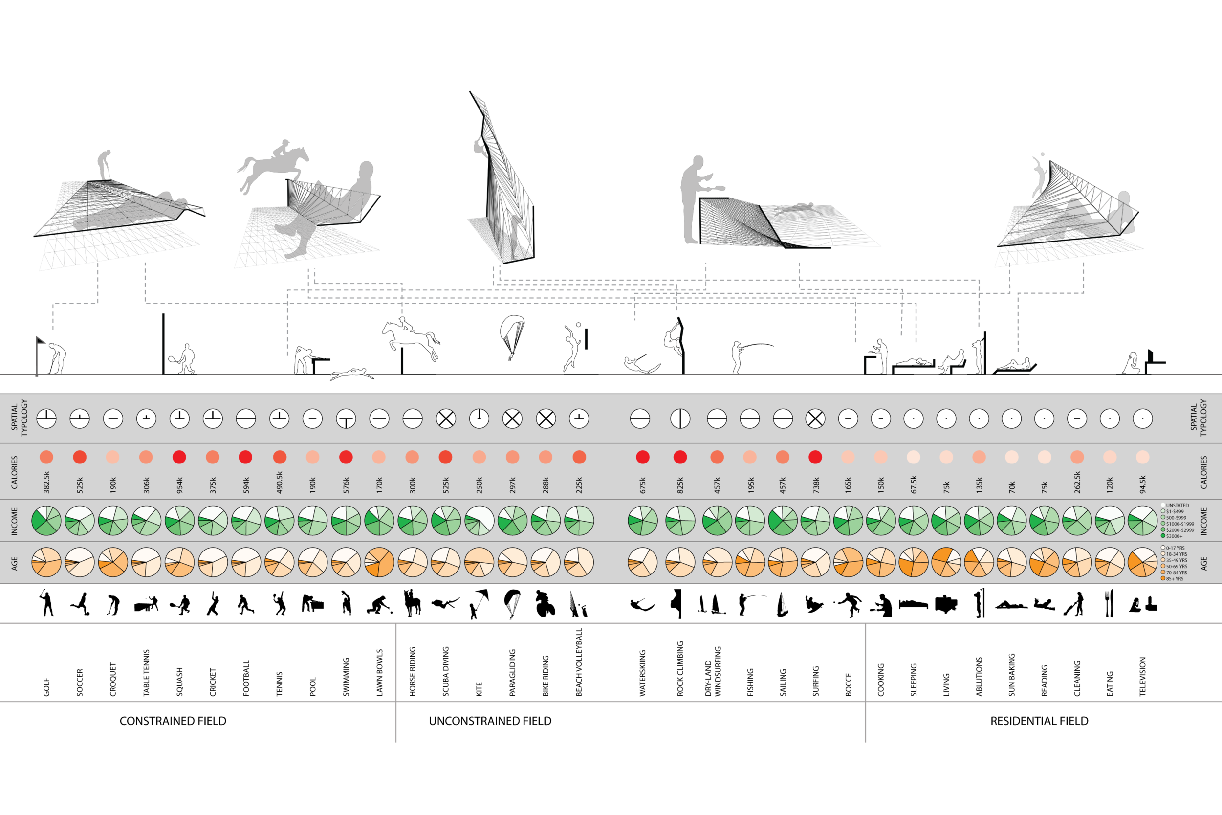 info    images        model