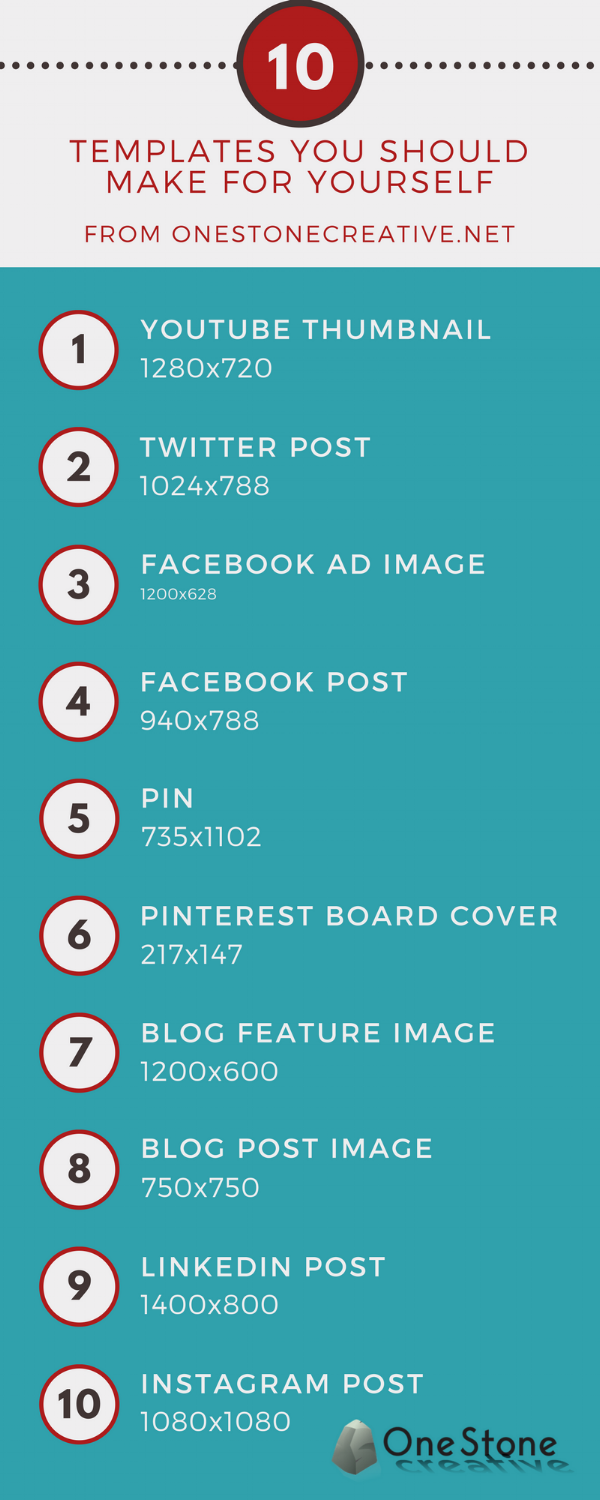 10 Templates You Should Make For Yourself.png