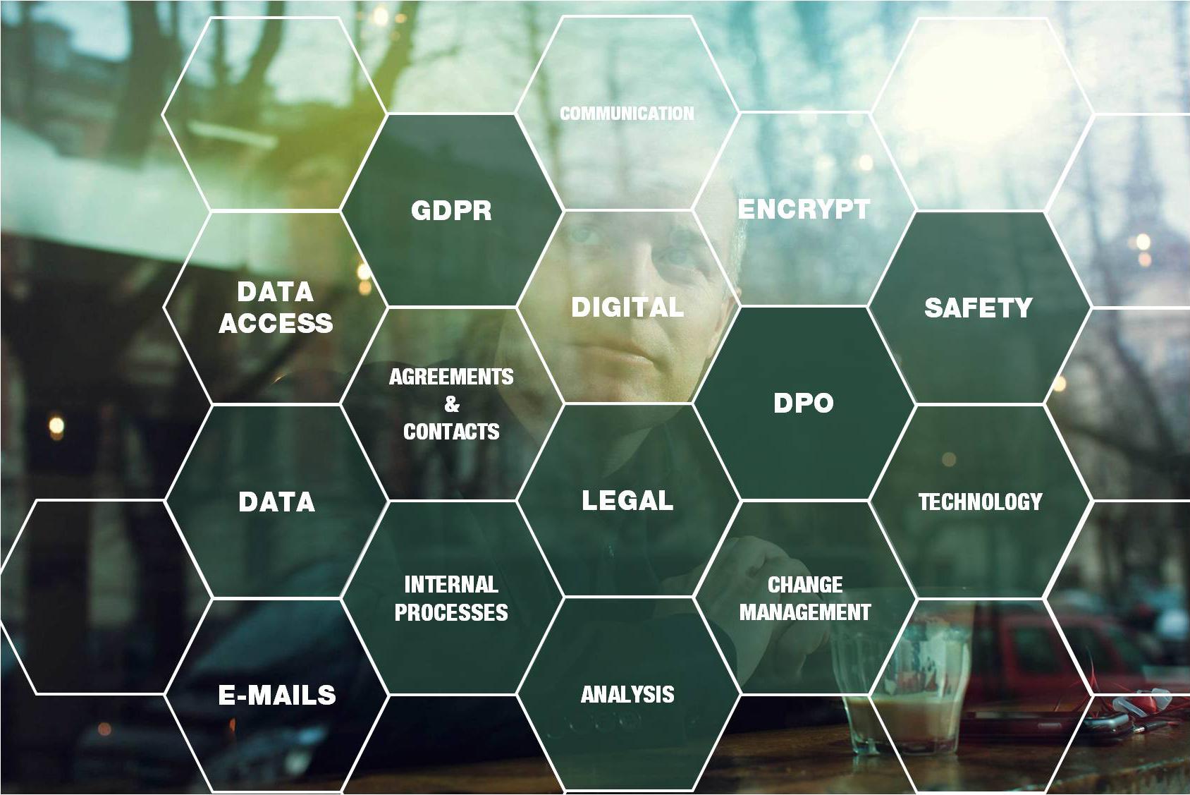 CSA-CPH Data Protection Officer.jpg