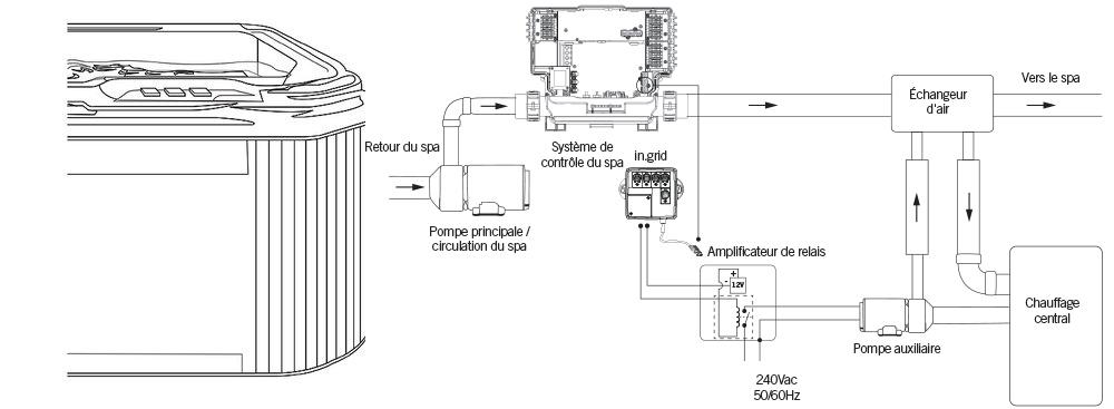 in.grid + échangeur d'air