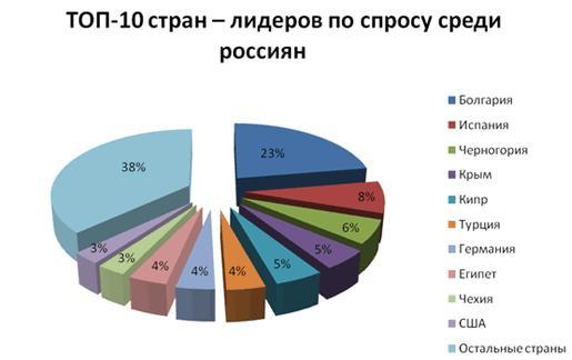 investicii-investirovanie-zarubezhnuju-nedvizhimost-3.jpg