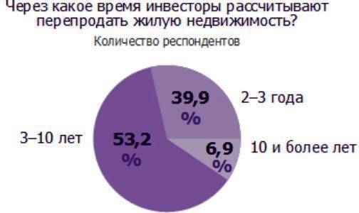 investicii-investirovanie-zarubezhnuju-nedvizhimost-4.jpg