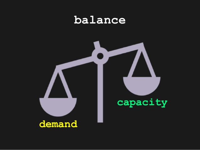 balancing_capacity_demand.jpg
