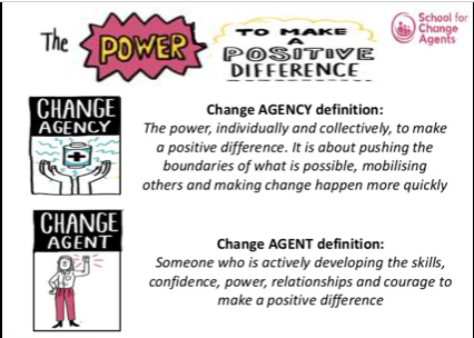 Change Agency.png