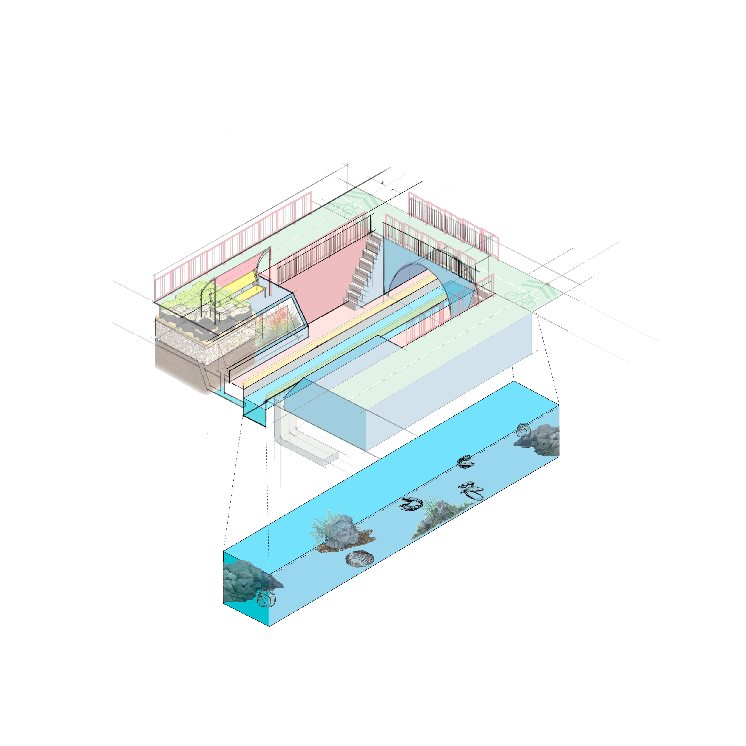 eco-friendly architecture diagram step 3