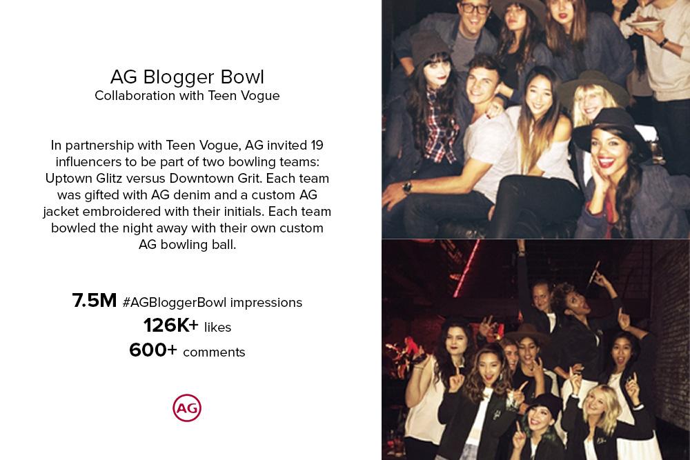 blogger bowl.jpg