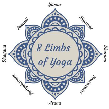8 Limbs of Yoga-2.png