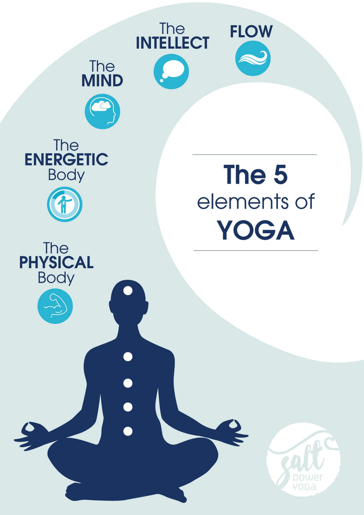 v2-5-Elements-of-Yoga-Poster.jpg