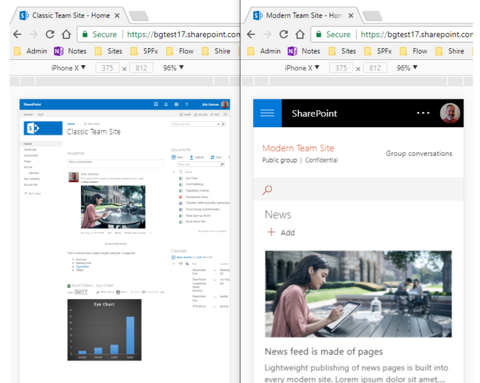 Why Modern SharePoint Matters -