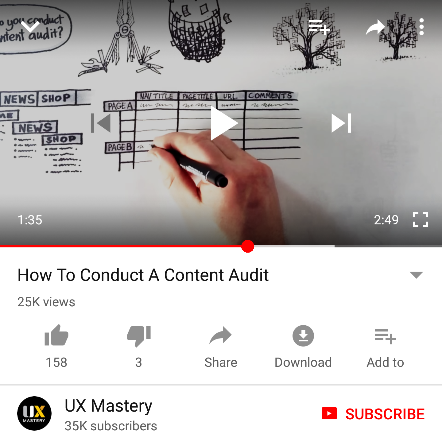 Video: ECM In Under 3 Minutes, How to Conduct a Content Audit - Valuable content for the ECM crowd. (YouTube)
