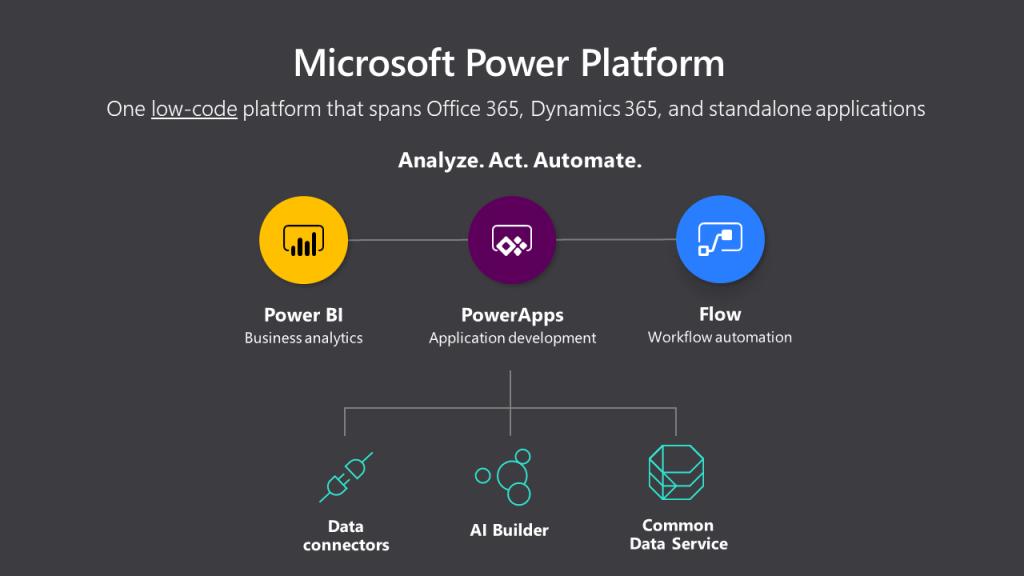 Microsoft Power Platform.png