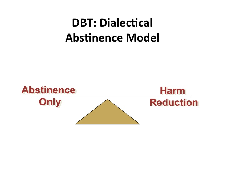 DBT for Substance Abusers with Borderline Personality Disorder