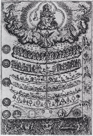 1579 drawing of the Great Chain of Being by Didacus Valades (Wikimedia Commons)