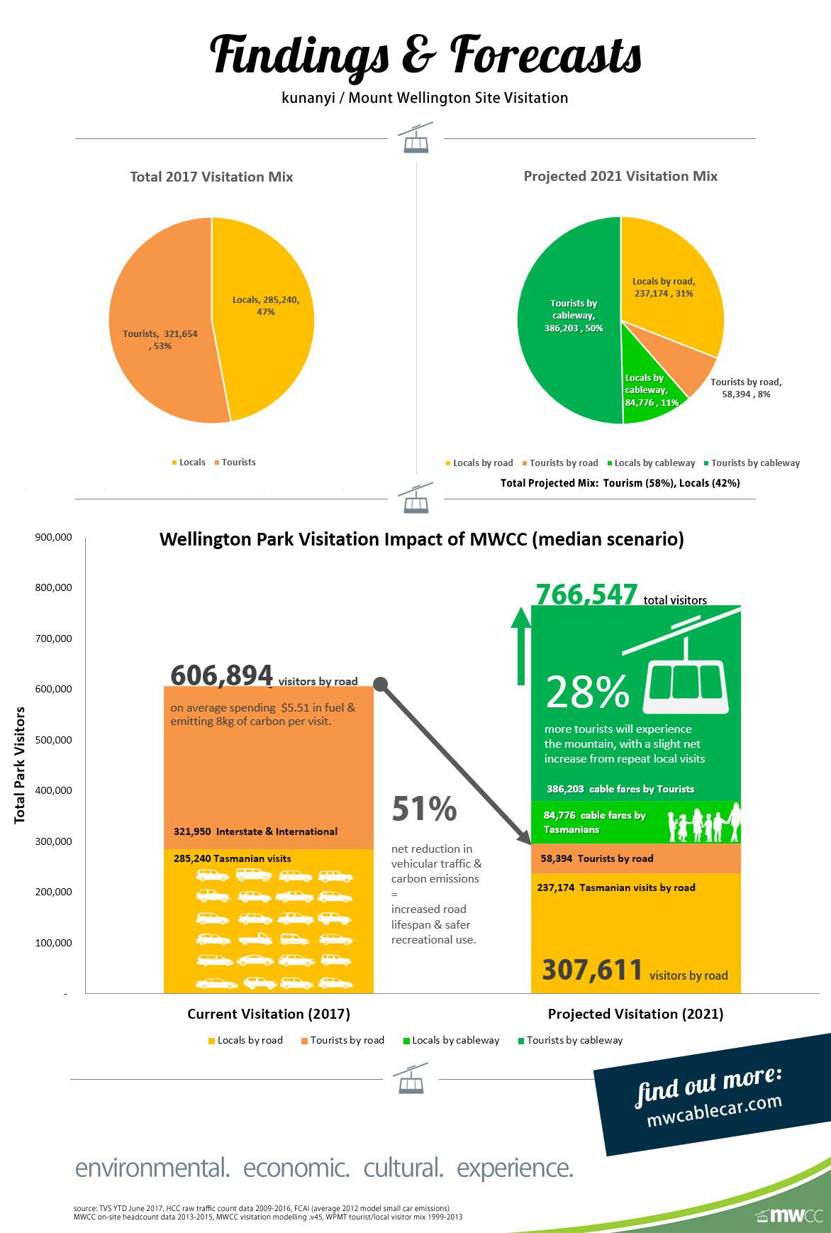 traffic_infographic.jpg
