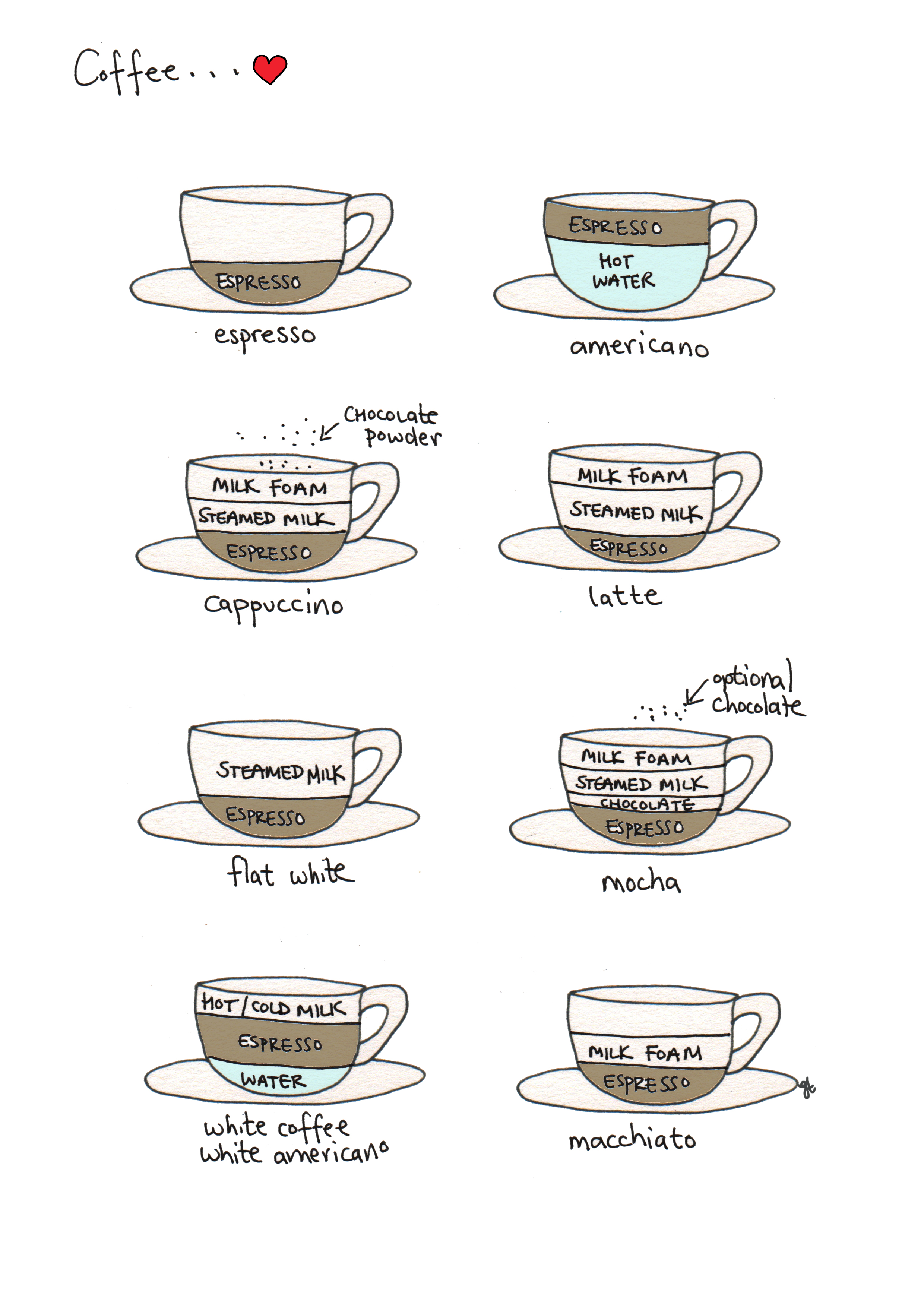 coffeeguide.jpg