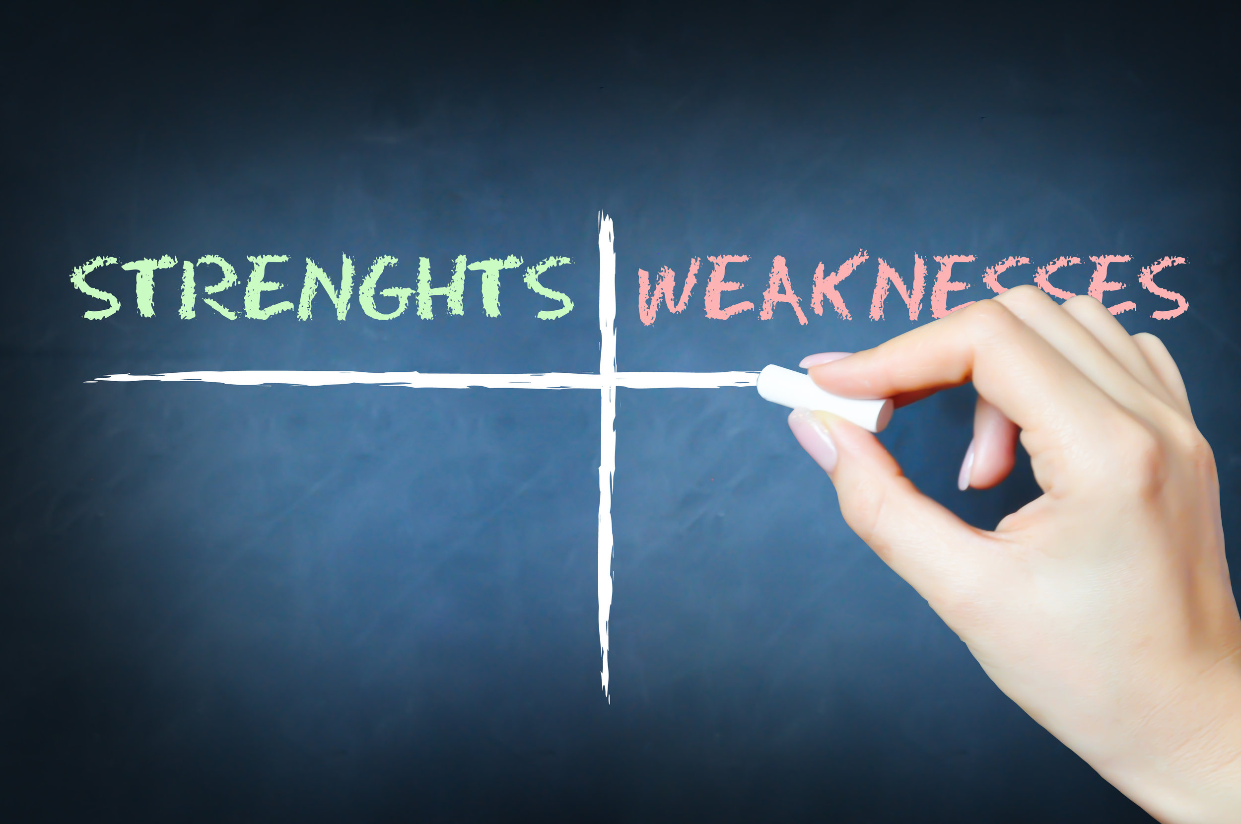 12. How to Discuss Your Weaknesses During an Interview.jpeg