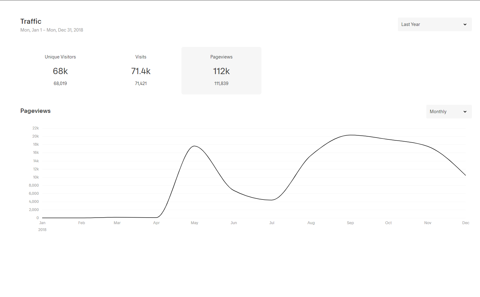 Sample Analytics Data 4 screenzest digital.PNG