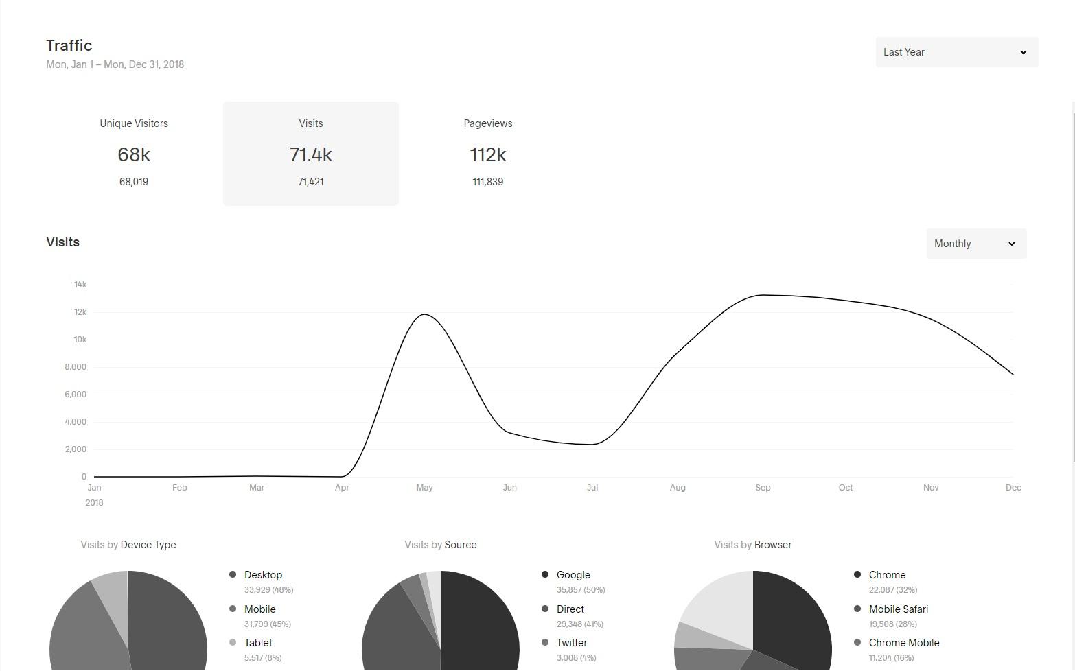 Sample+Analytics+Data+screenzest+digital.jpg