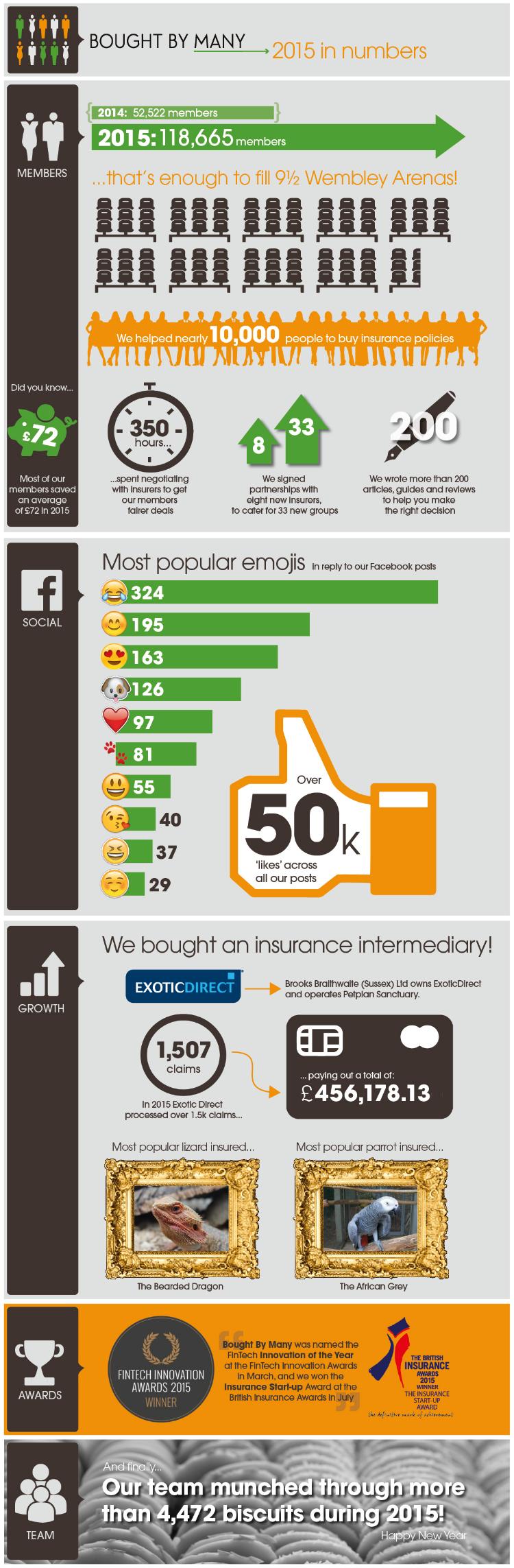BBM-infographic