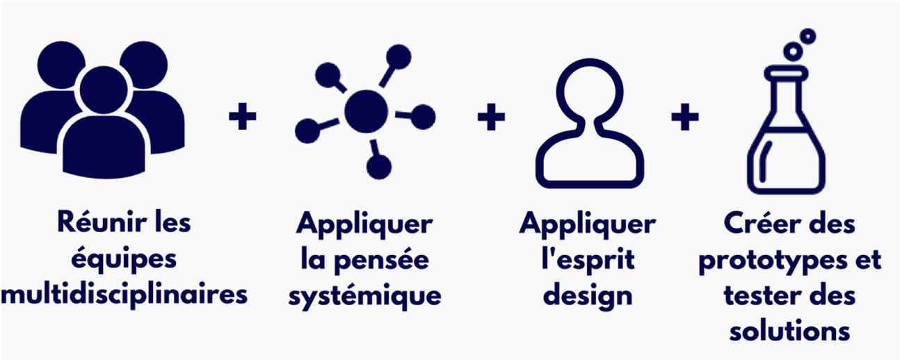 formule-Francais-forweb.png