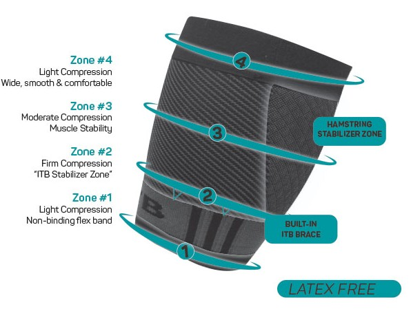 Zone-Image1-e1449695838312.jpg