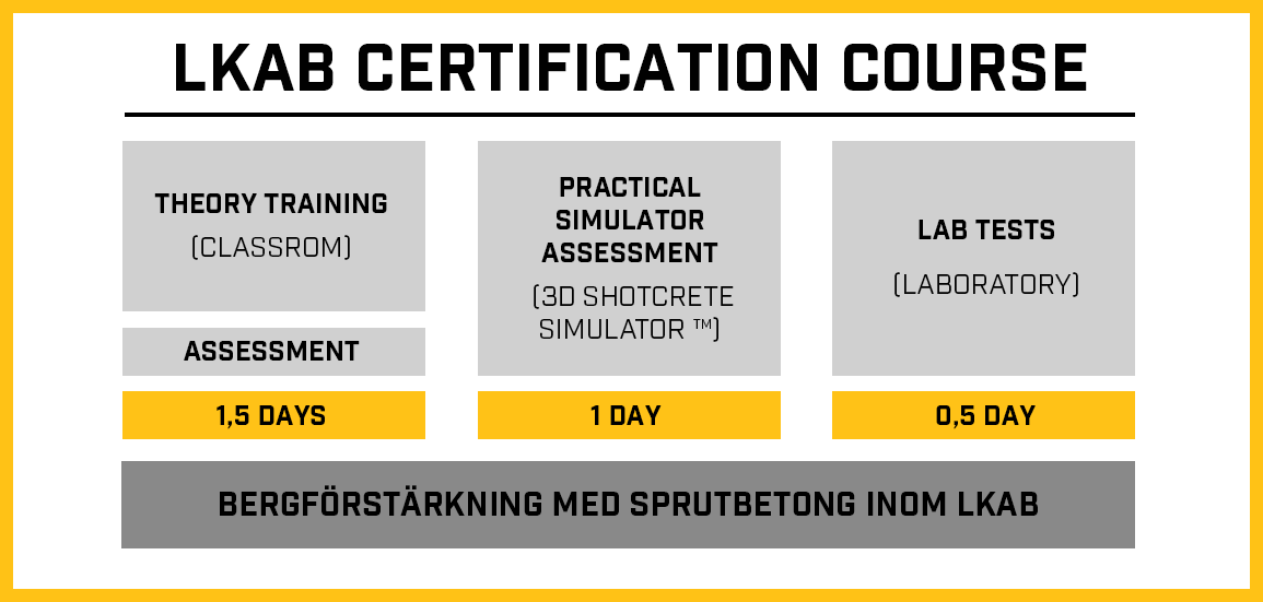 LKAB certification.png