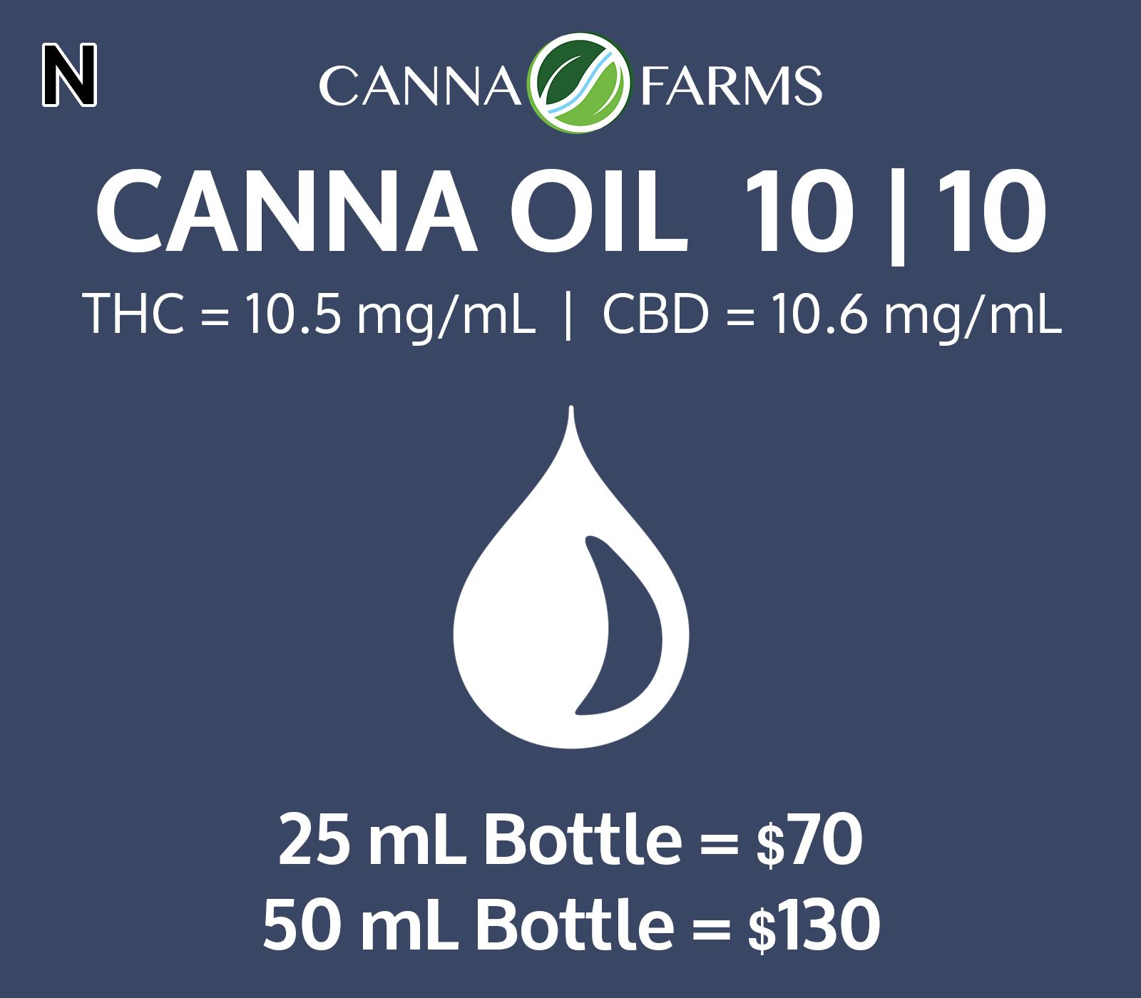 Canna_Oil_10_10