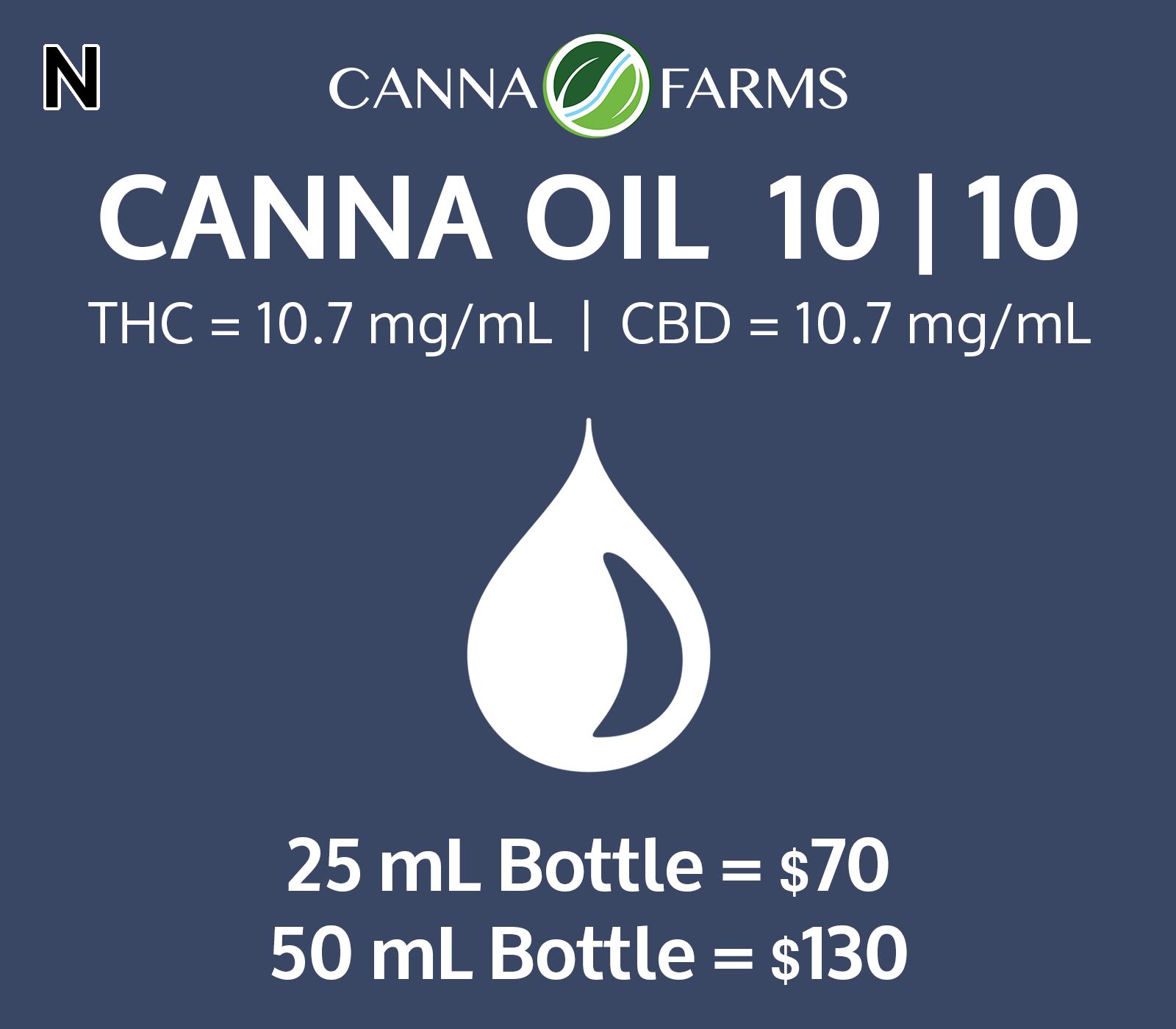 CANNA_OIL_10_10_10.7CBD.png