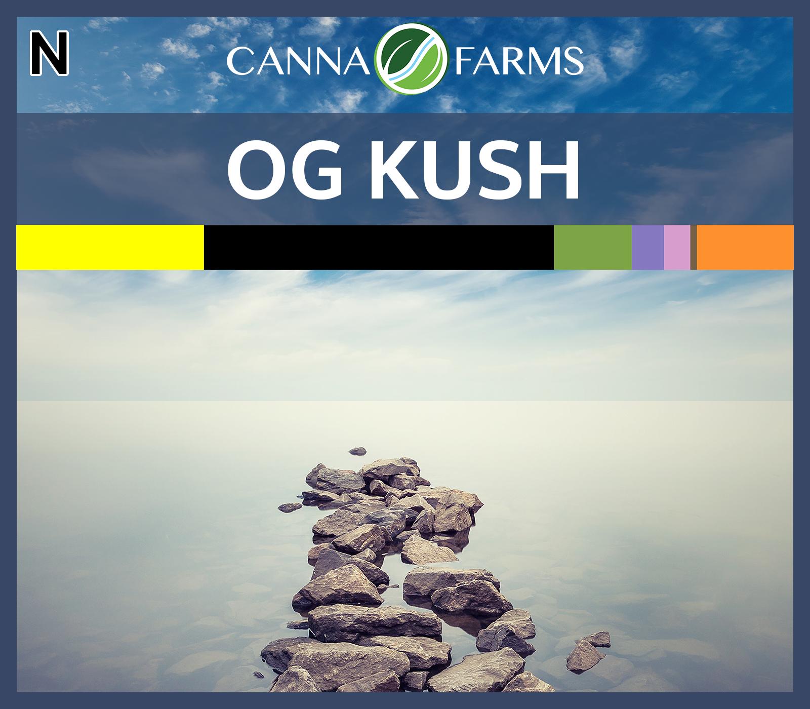 OG_Kush_Blank.png
